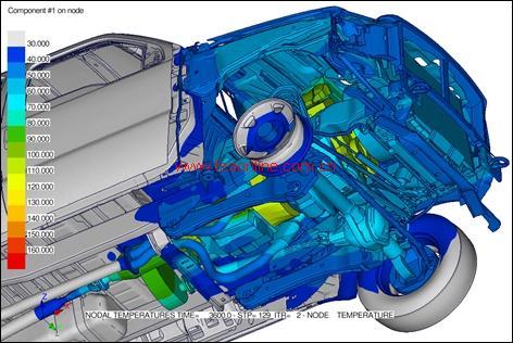 有限元在线-某汽车发动机舱热分析