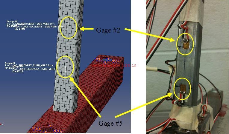 实测应变数据与有限元模型耦合疲劳分析
